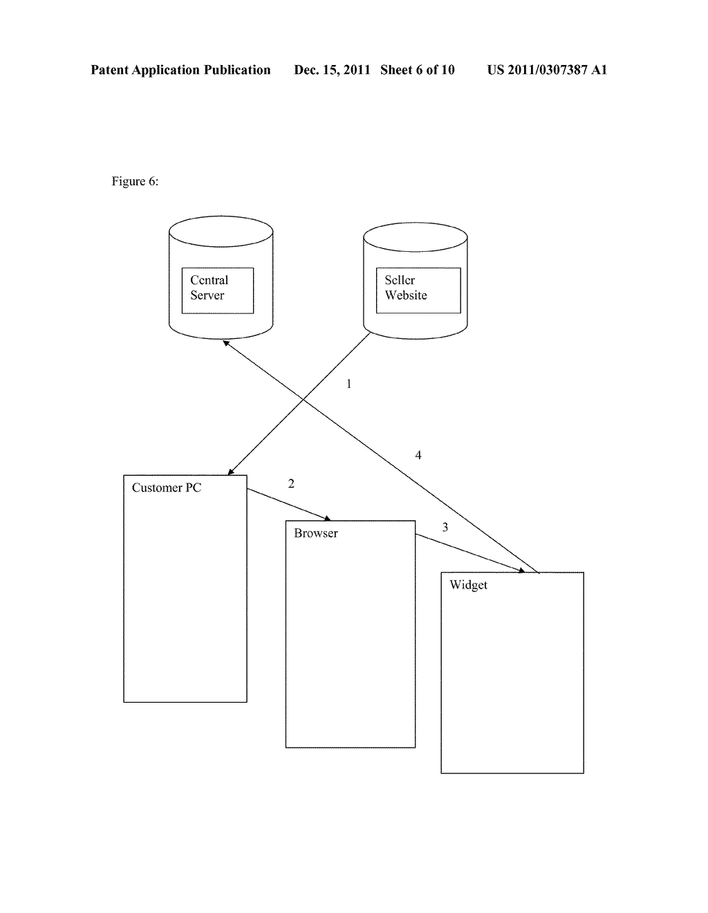 Method and System for Distributed Point of Sale Transactions - diagram, schematic, and image 07