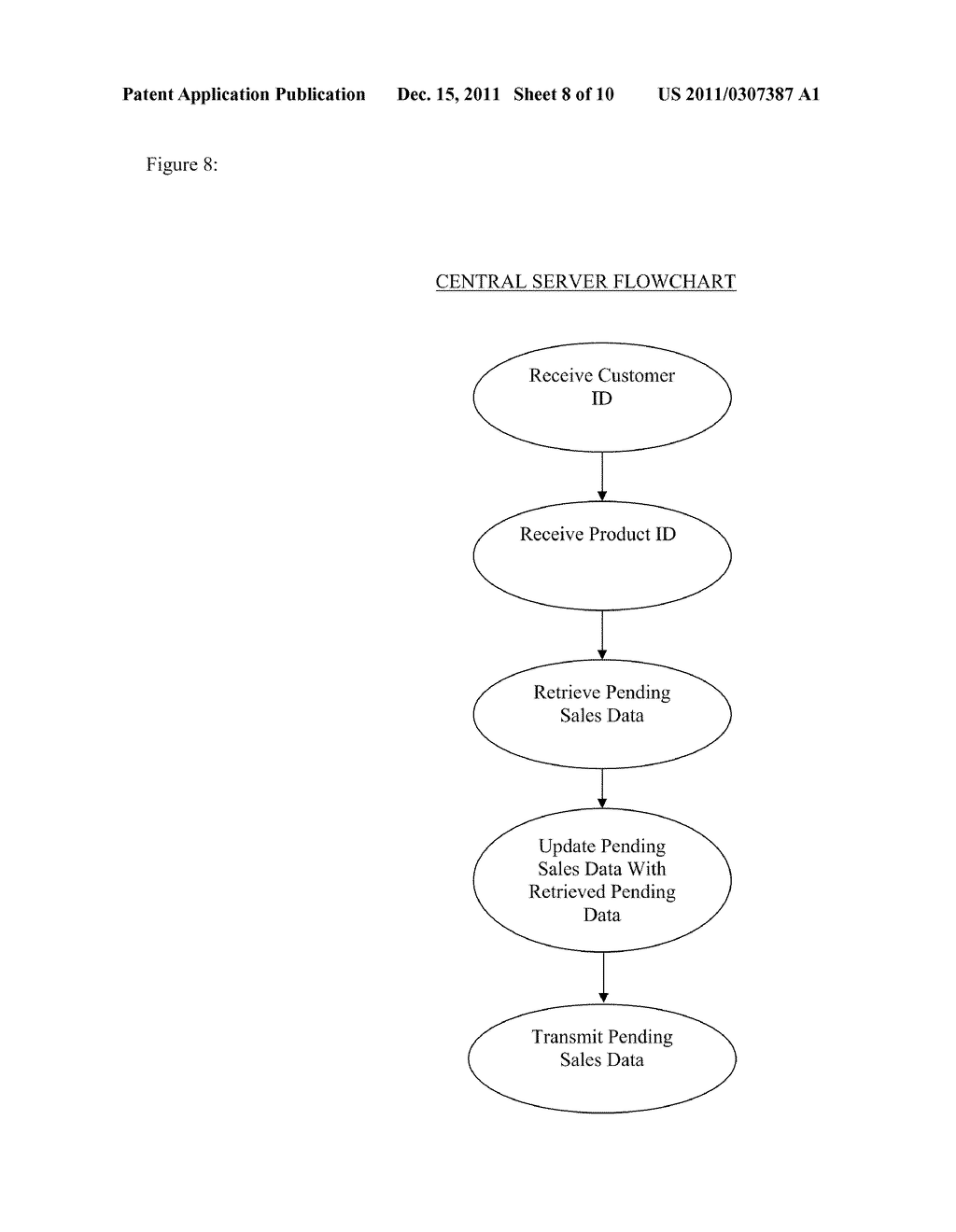 Method and System for Distributed Point of Sale Transactions - diagram, schematic, and image 09