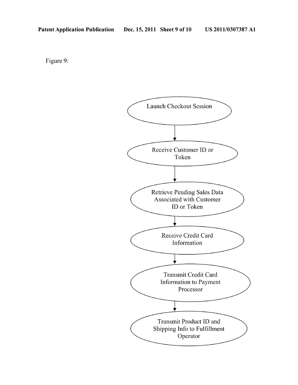 Method and System for Distributed Point of Sale Transactions - diagram, schematic, and image 10