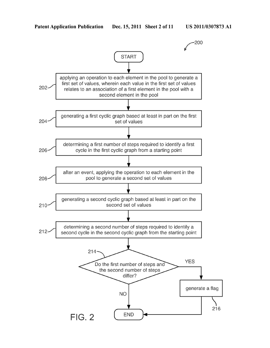 SYSTEM AND METHOD FOR ENTROPY POOL VERIFICATION - diagram, schematic, and image 03