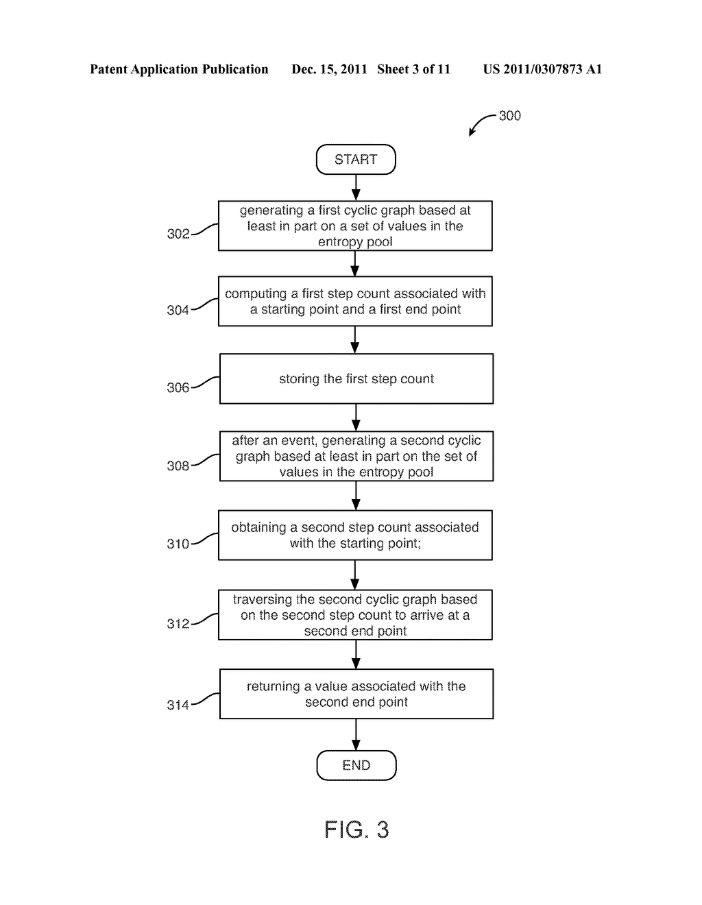 SYSTEM AND METHOD FOR ENTROPY POOL VERIFICATION - diagram, schematic, and image 04
