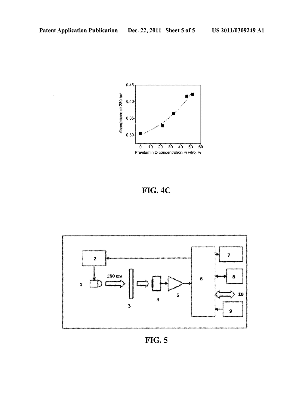 METHODS AND DEVICES FOR IN SITU DETERMINATION OF A VITAMIN-D SYNTHESIZING     AMOUNT OF NATURAL AND ARTIFICIAL UV IRRADIATION - diagram, schematic, and image 06