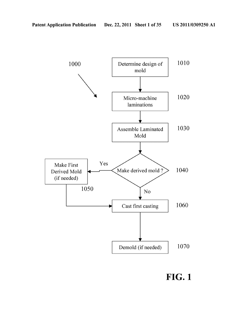 Methods for Manufacturing Three-Dimensional Devices and Devices Created     Thereby - diagram, schematic, and image 02