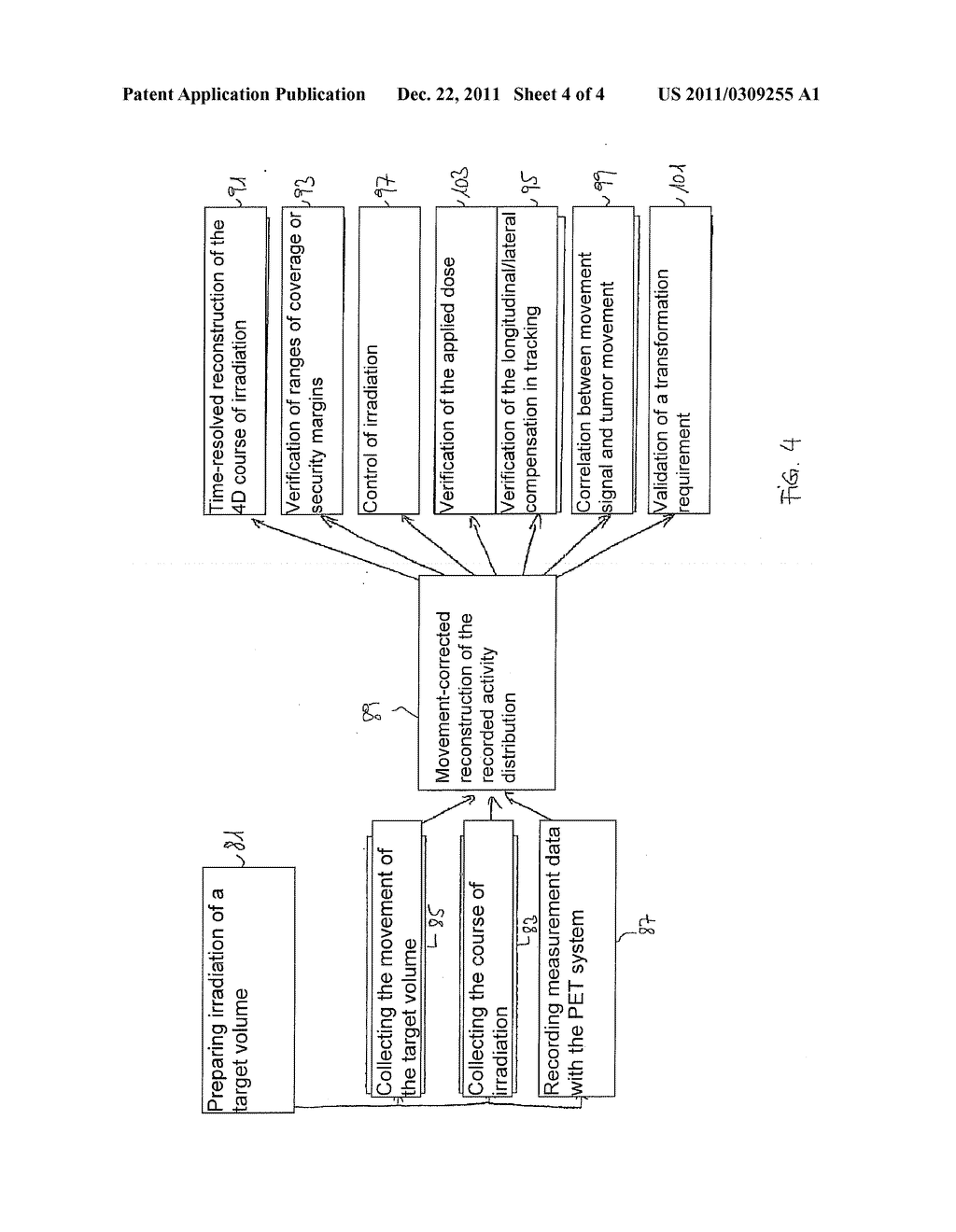 Apparatus and Method for Evaluating an Activity Distribution, and     Irradiation System - diagram, schematic, and image 05