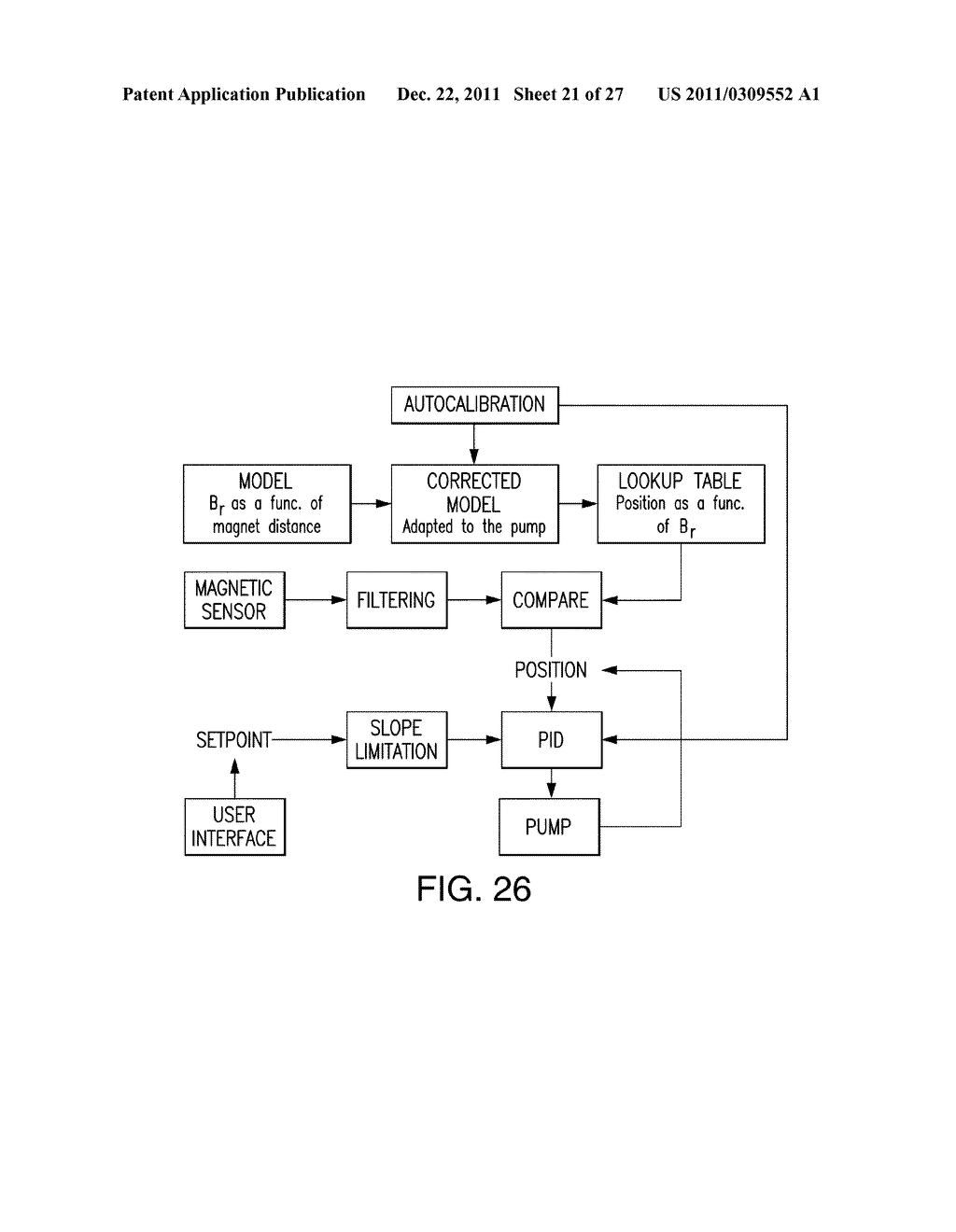 Method of Making a Membrane for Use with a Flow Control System for a     Micropump - diagram, schematic, and image 22