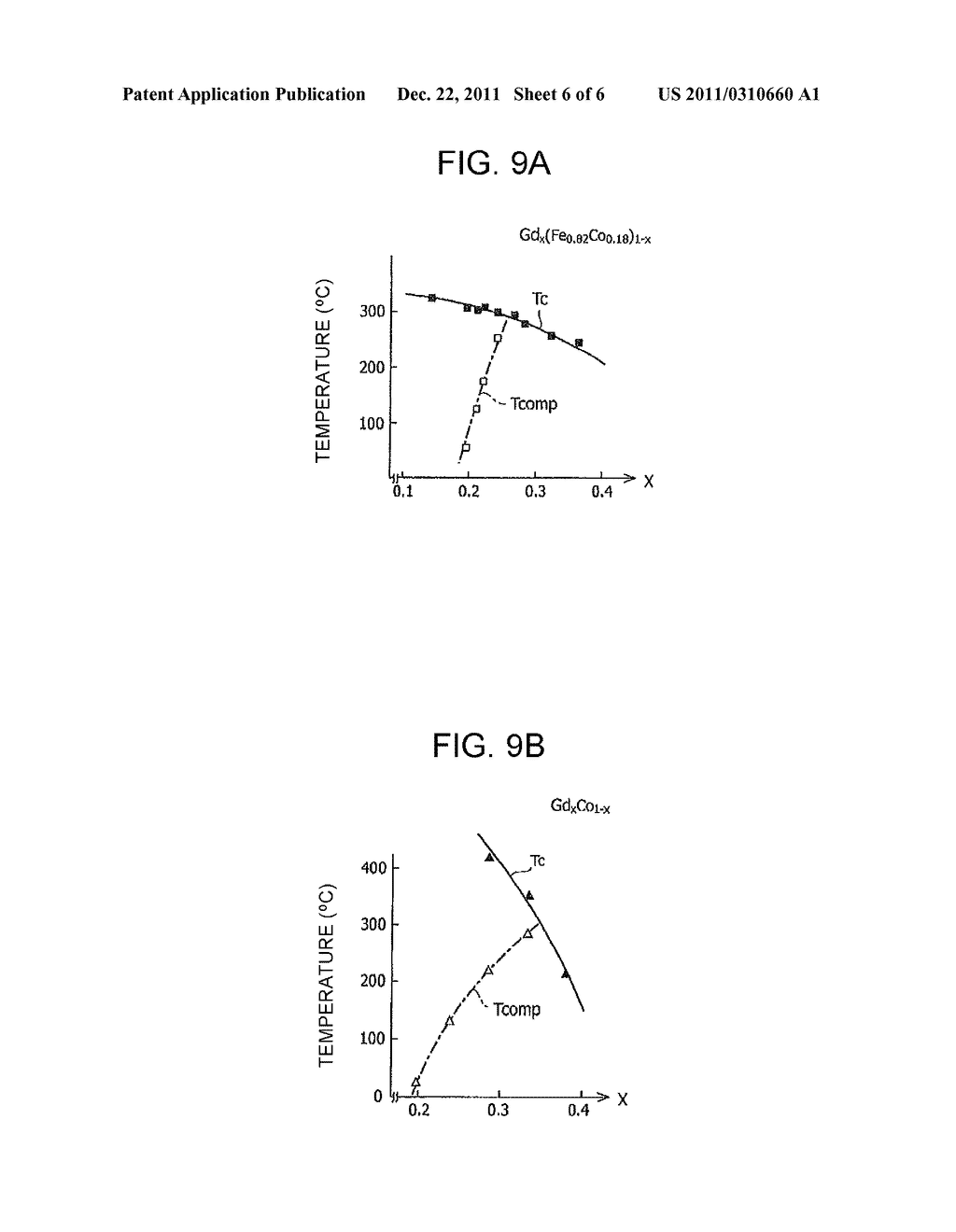 MAGNETORESISTANCE ELEMENT AND STORAGE DEVICE USING THE SAME - diagram, schematic, and image 07
