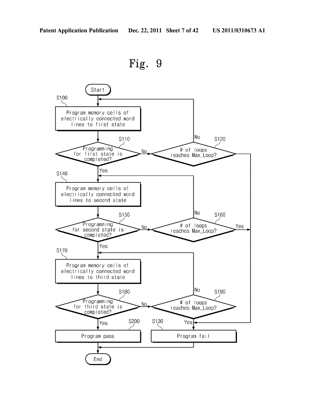MULTI-PAGE PROGRAM METHOD, NON-VOLATILE MEMORY DEVICE USING THE SAME, AND     DATA STORAGE SYSTEM INCLUDING THE SAME - diagram, schematic, and image 08