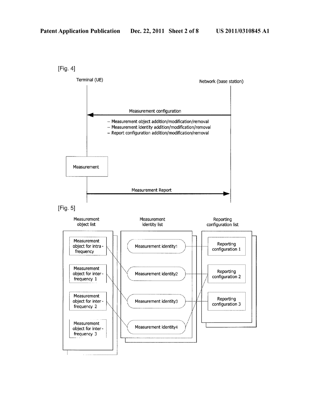 METHOD OF HANDLING AN UPLINK SYNCHRONIZATION TIMER DURING A HANDOVER IN     WIRELESS COMMUNICATION SYSTEM - diagram, schematic, and image 03