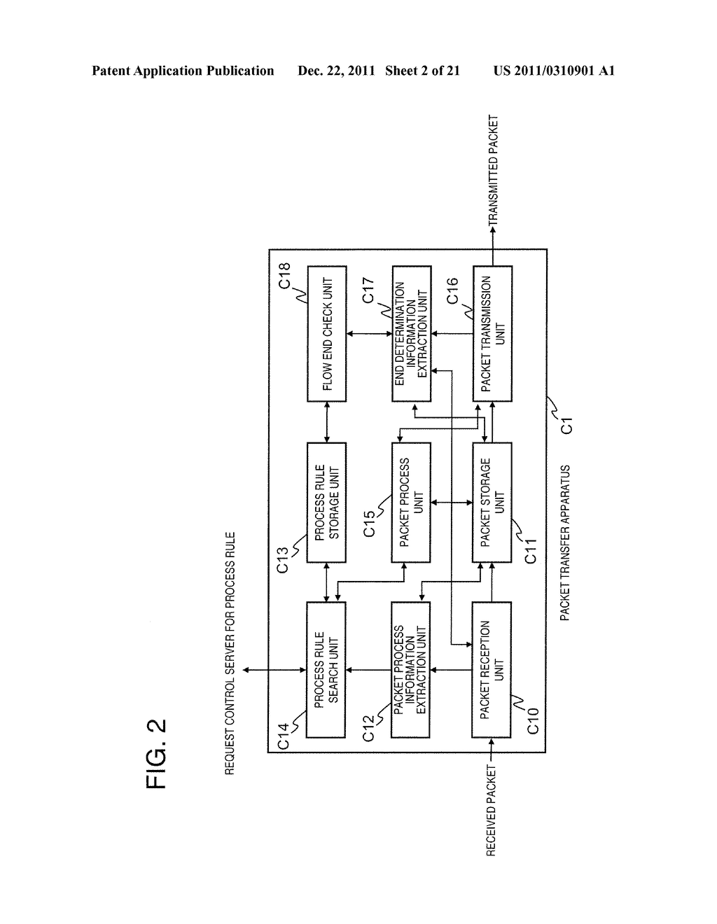 PACKET FORWARDING APPARATUS, COMMUNICATION SYSTEM, PROCESS RULE UPDATE     METHOD, AND PROGRAM - diagram, schematic, and image 03