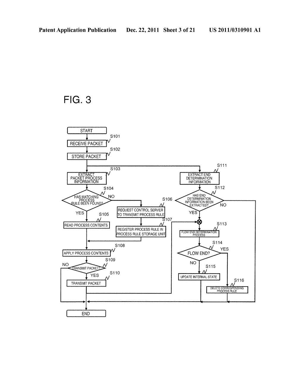 PACKET FORWARDING APPARATUS, COMMUNICATION SYSTEM, PROCESS RULE UPDATE     METHOD, AND PROGRAM - diagram, schematic, and image 04