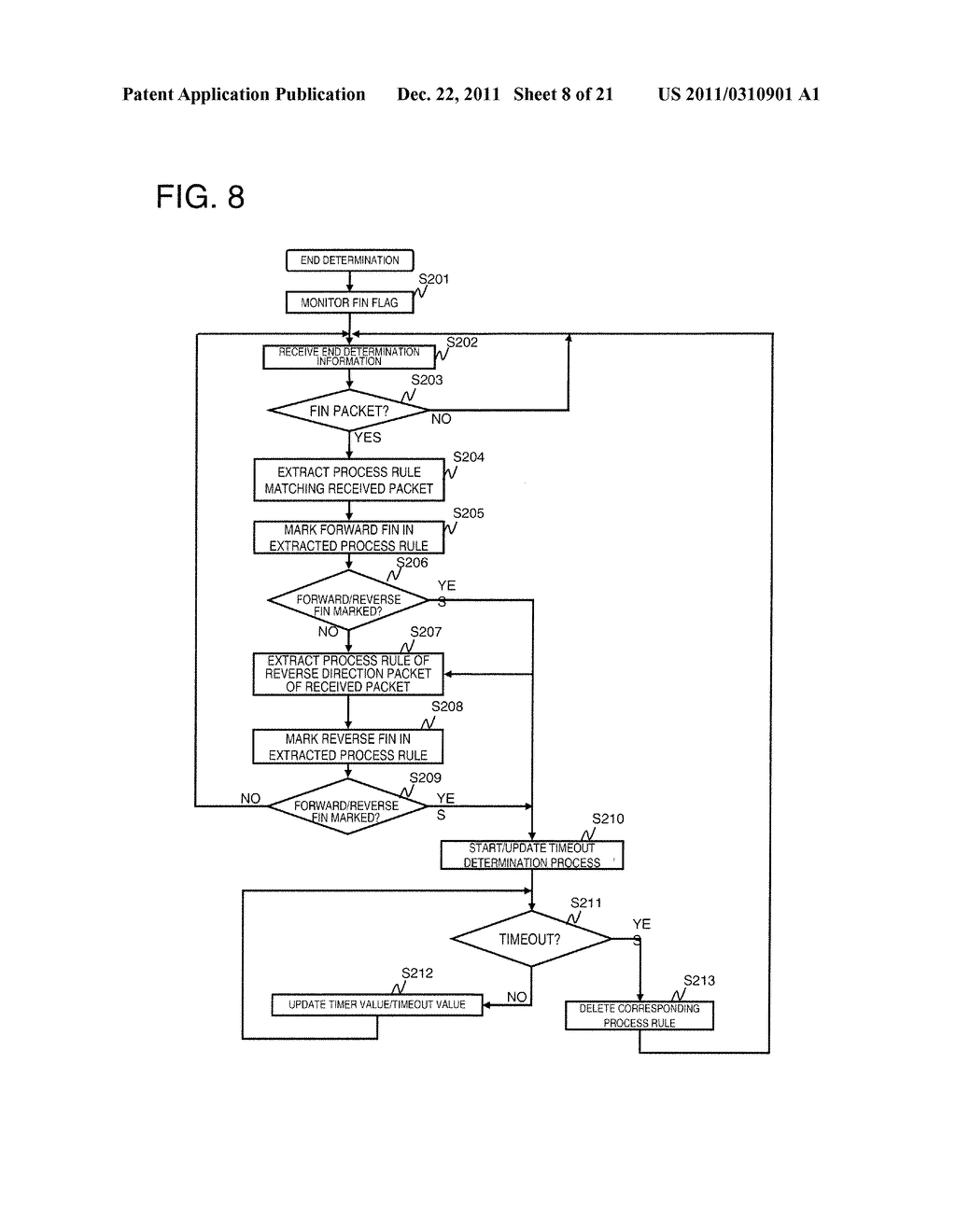 PACKET FORWARDING APPARATUS, COMMUNICATION SYSTEM, PROCESS RULE UPDATE     METHOD, AND PROGRAM - diagram, schematic, and image 09