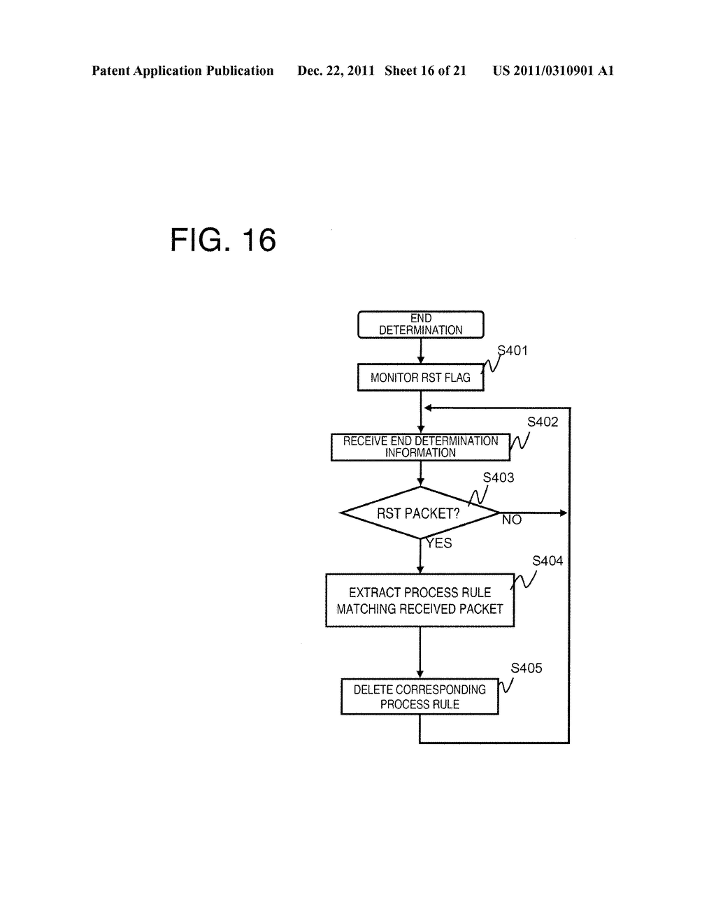 PACKET FORWARDING APPARATUS, COMMUNICATION SYSTEM, PROCESS RULE UPDATE     METHOD, AND PROGRAM - diagram, schematic, and image 17