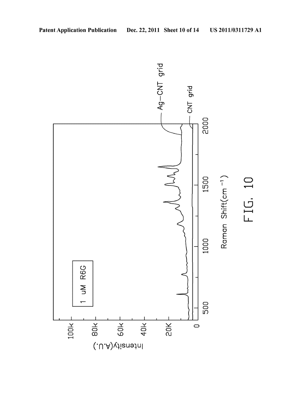 METHOD FOR MAKING SURFACE-ENHANCED RAMAN SCATTERING SUBSTRATE - diagram, schematic, and image 11