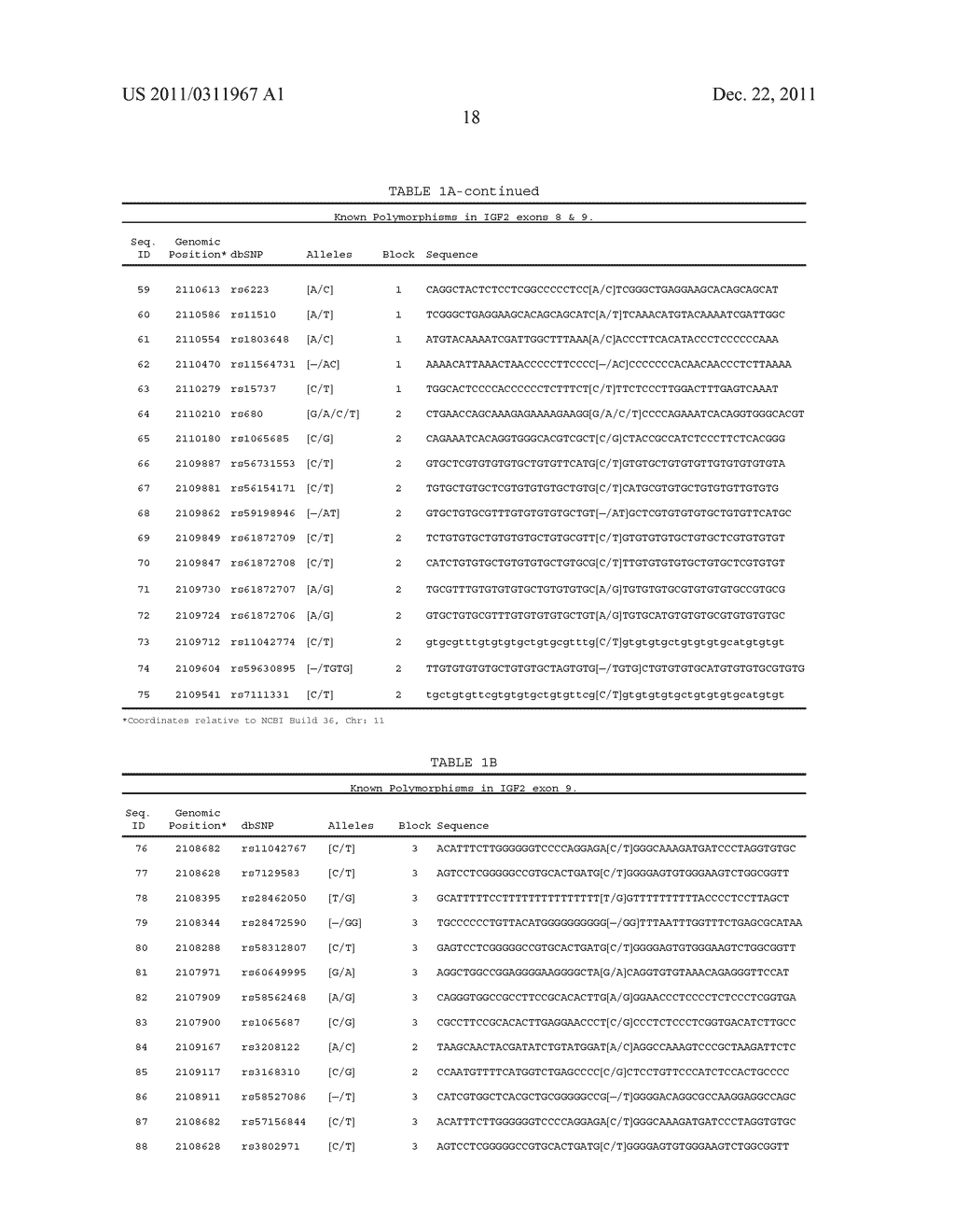 Novel Single Nucleotide Polymorphisms and Combinations of Novel and Known     Polymorphisms for Determining the Allele-Specific Expression of the IGF2     Gene - diagram, schematic, and image 29