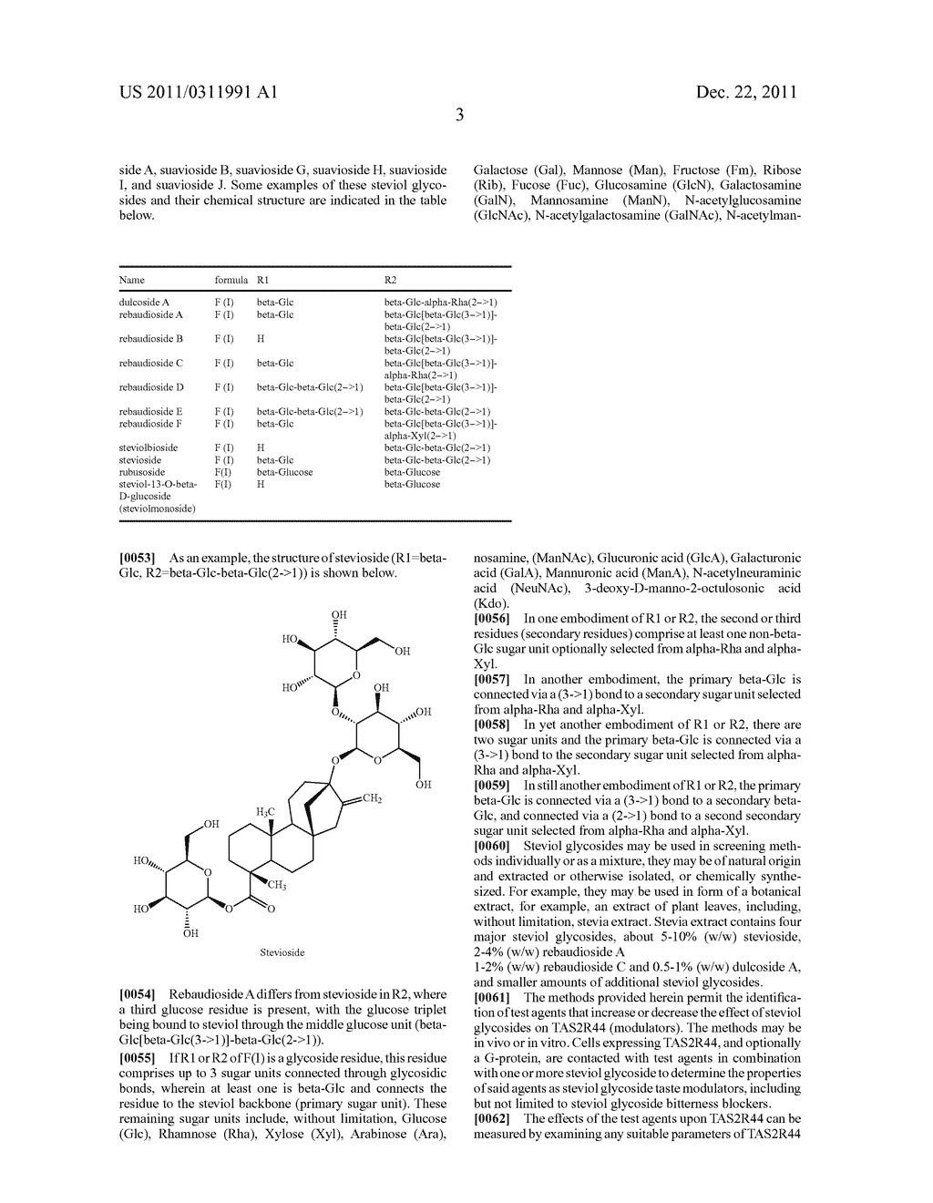 Methods of Identifying Modulators of the Bitter Taste Receptor TAS2R44 - diagram, schematic, and image 04