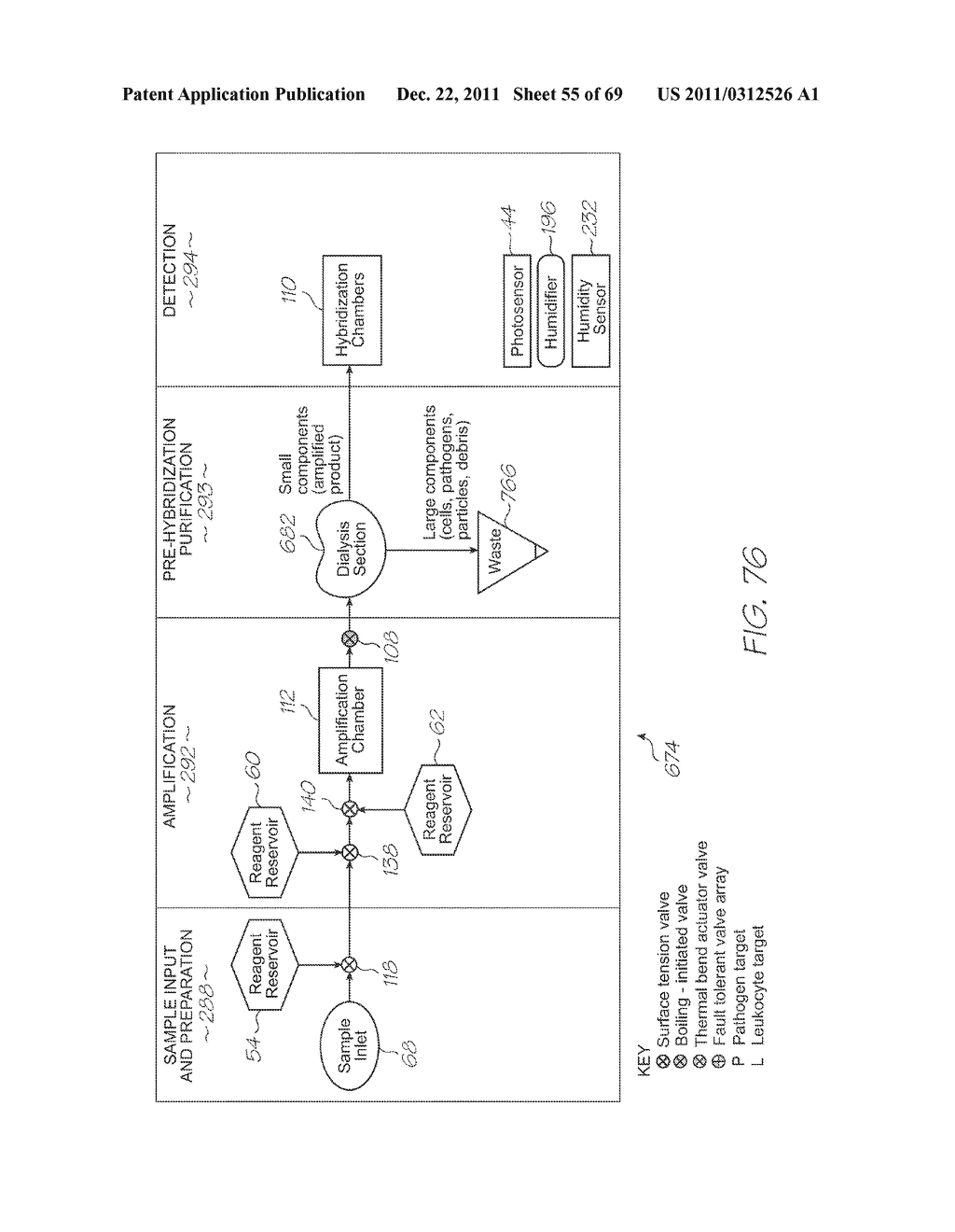 METHOD OF ANALYSING THE NUCLEIC ACID CONTENT OF A BLOOD SAMPLE - diagram, schematic, and image 56
