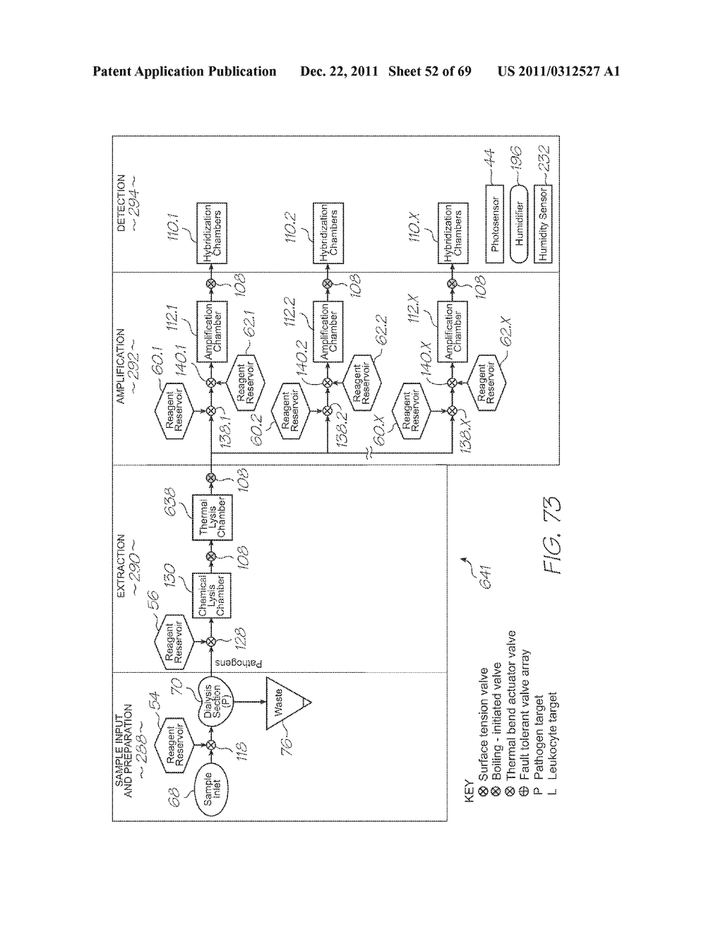 METHOD OF ANALYSING THE NUCLEIC ACID CONTENT OF BIOLOGICAL FLUID - diagram, schematic, and image 53