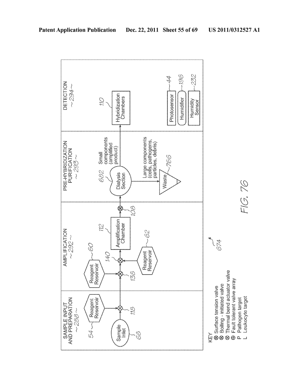 METHOD OF ANALYSING THE NUCLEIC ACID CONTENT OF BIOLOGICAL FLUID - diagram, schematic, and image 56