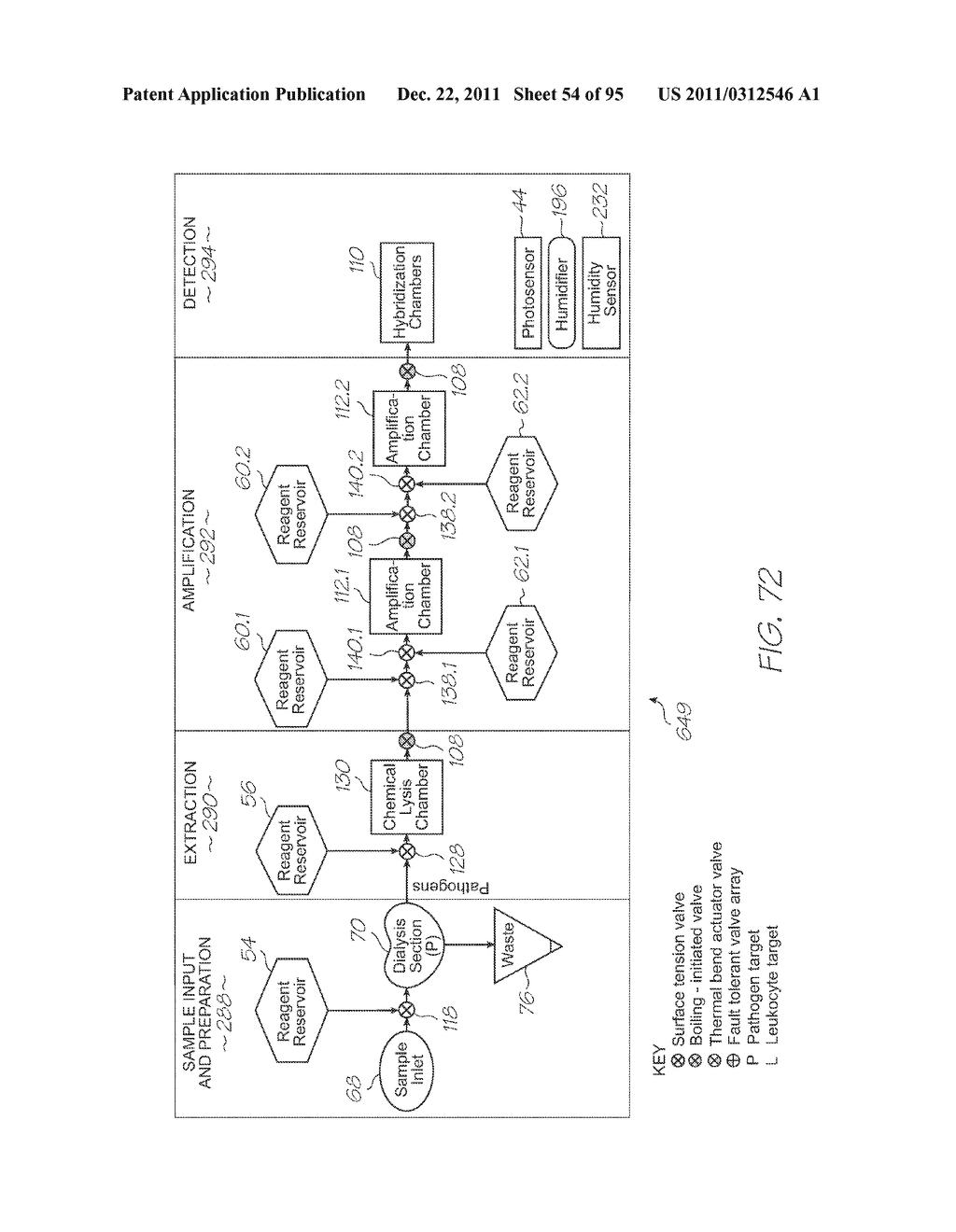 LOC DEVICE FOR PATHOGEN DETECTION AND GENETIC ANALYSIS WITH CHEMICAL     LYSIS, INCUBATION AND TANDEM NUCLEIC ACID AMPLIFICATION - diagram, schematic, and image 55