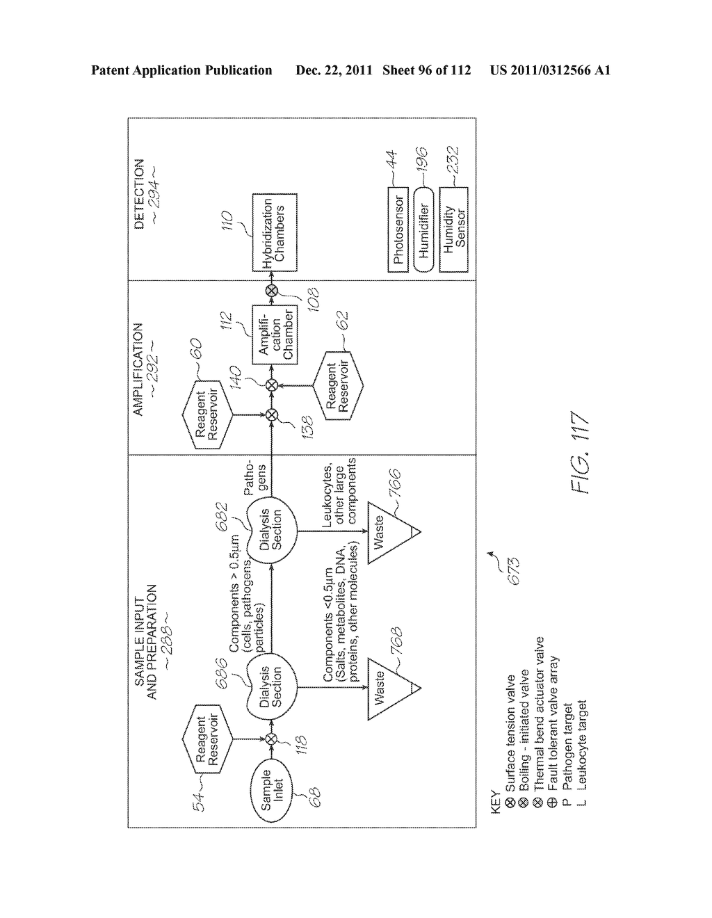 LOC DEVICE FOR GENETIC ANALYSIS WITH DIALYSIS, CHEMICAL LYSIS, INCUBATION     AND PARALLEL NUCLEIC ACID AMPLIFICATION - diagram, schematic, and image 97