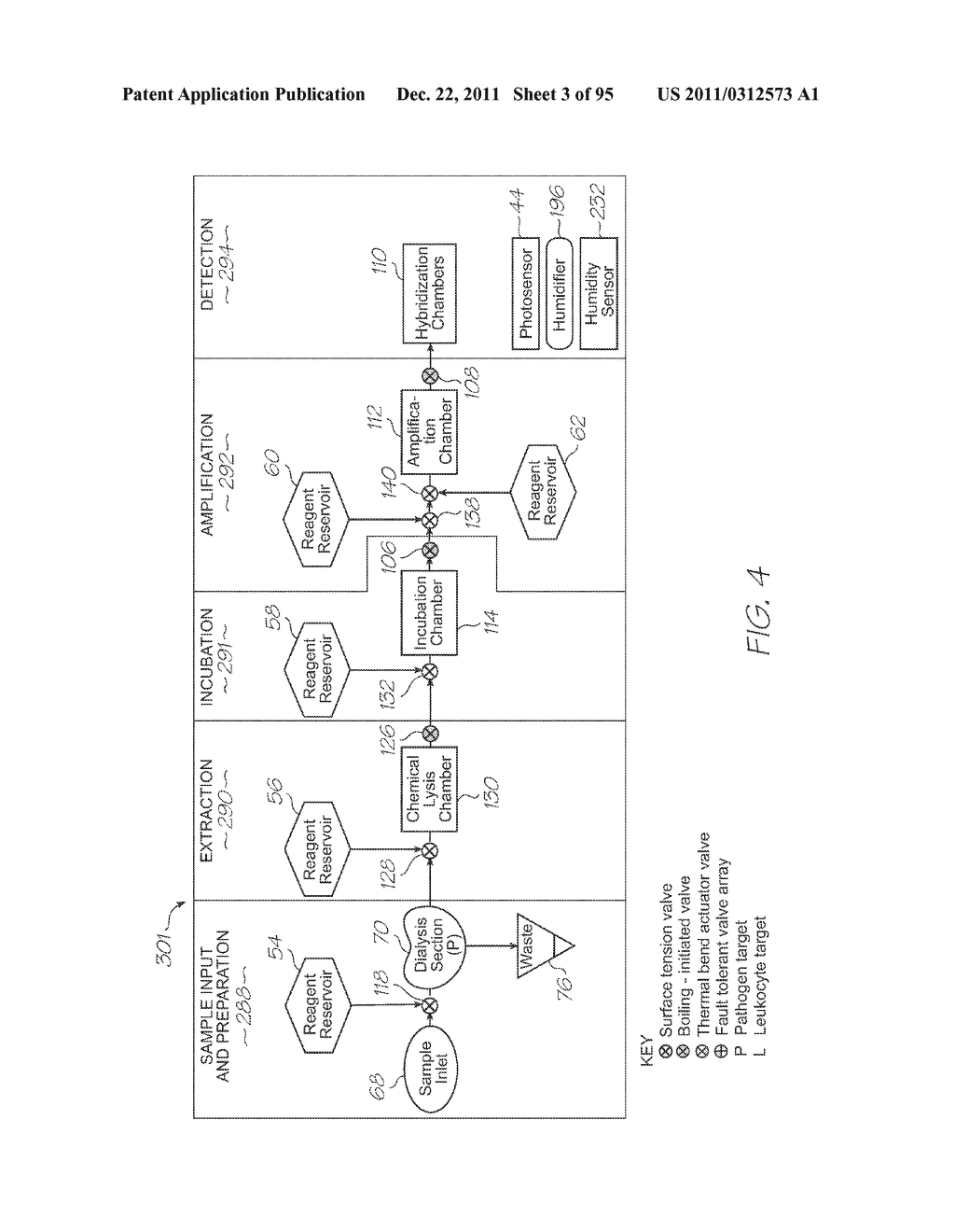 LOC DEVICE FOR PATHOGEN DETECTION AND GENETIC ANALYSIS WITH CHEMICAL     LYSIS, INCUBATION AND PARALLEL NUCLEIC ACID AMPLIFICATION - diagram, schematic, and image 04