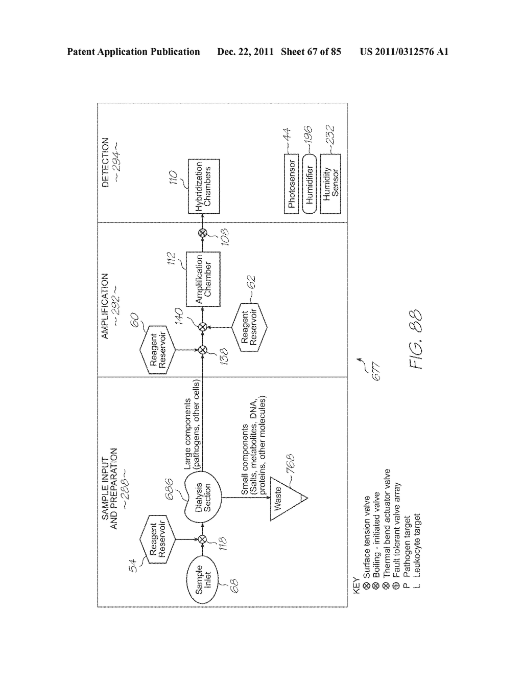 GENETIC ANALYSIS LOC DEVICE FOR MULTI-STAGE AMPLIFICATION OF NUCLEIC ACID     SEQUENCES - diagram, schematic, and image 68