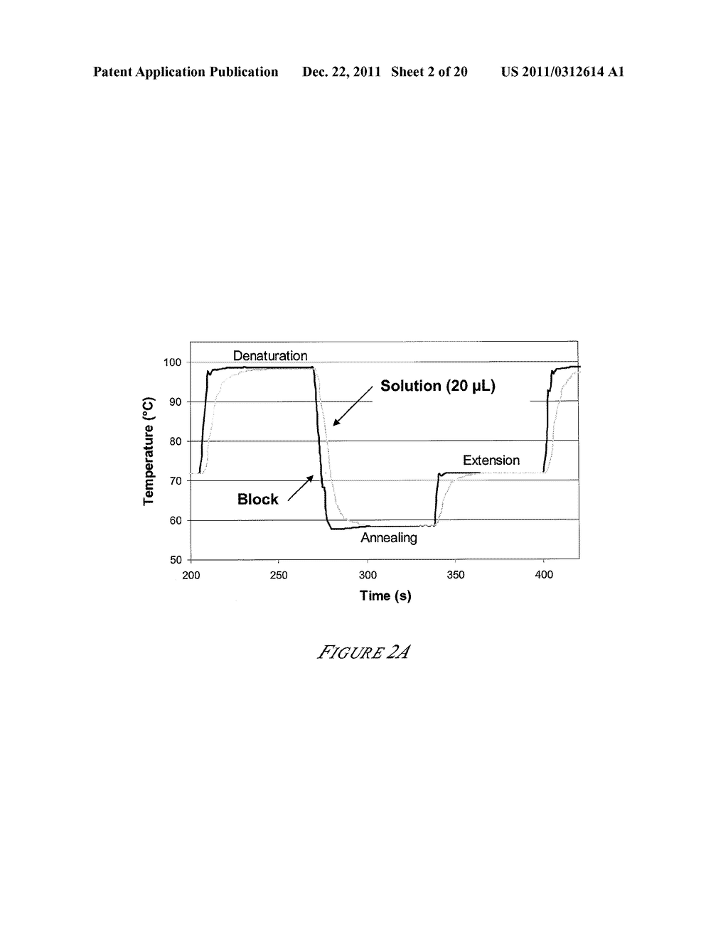 METHODS FOR RAPID MULTIPLEXED AMPLIFICATION OF TARGET NUCLEIC ACIDS - diagram, schematic, and image 03