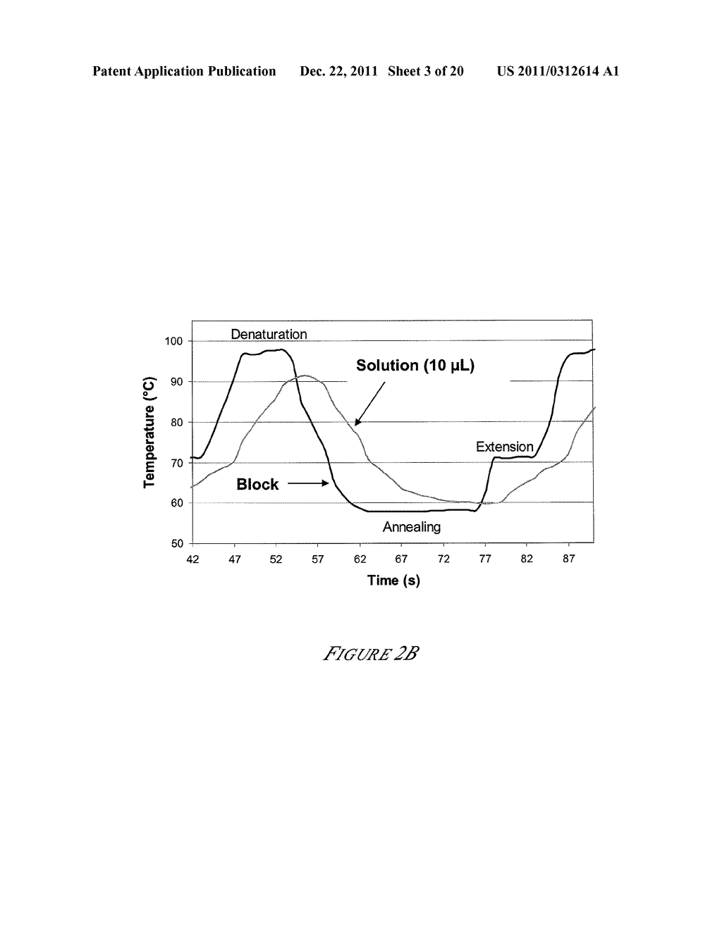 METHODS FOR RAPID MULTIPLEXED AMPLIFICATION OF TARGET NUCLEIC ACIDS - diagram, schematic, and image 04