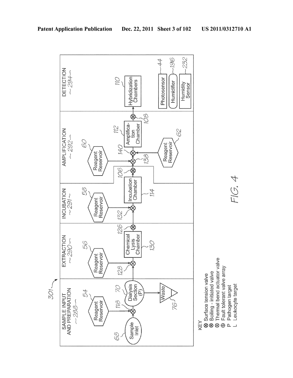 LOC DEVICE FOR PATHOGEN DETECTION, GENETIC ANALYSIS AND PROTEOMIC ANALYSIS     WITH DIALYSIS, CHEMICAL LYSIS, INCUBATION AND NUCLEIC ACID AMPLIFICATION - diagram, schematic, and image 04