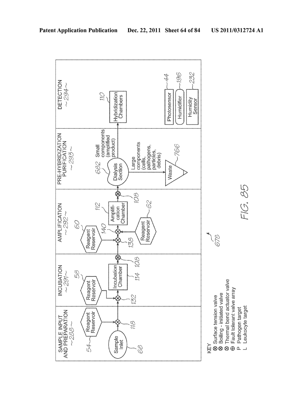 LOC DEVICE FOR PATHOGEN DETECTION AND GENETIC ANALYSIS WITH INCUBATION,     NUCLEIC ACID AMPLIFICATION AND PREHYBRIDIZATION FILTERING - diagram, schematic, and image 65