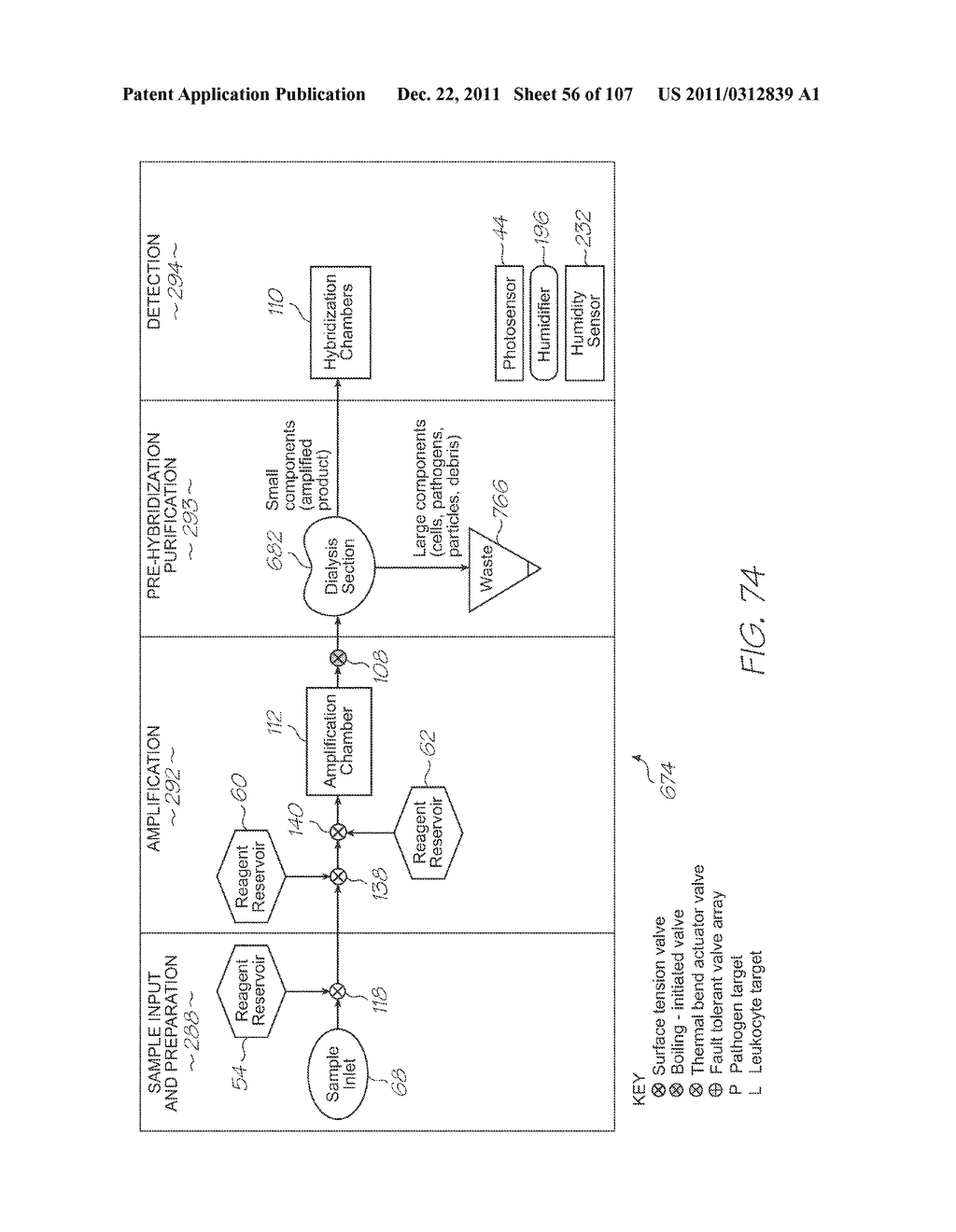 GENETIC ANALYSIS LOC DEVICE FOR ELECTROCHEMILUMINESCENT DETECTION OF     TARGET SEQUENCES WITH WORKING ELECTRODE IN CONTACT WITH PHOTOSENSOR - diagram, schematic, and image 57