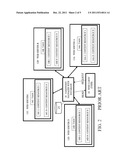METHOD, SYSTEM AND COMPUTER PROGRAM PRODUCT FOR FEDERATING TAGS ACROSS     MULTIPLE SYSTEMS diagram and image