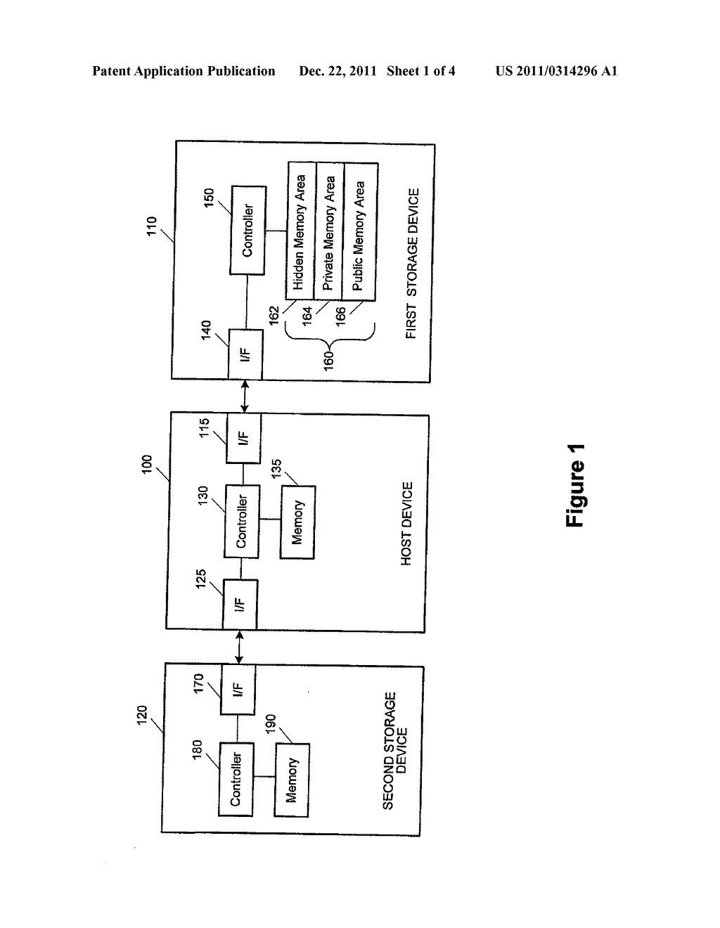 Host Device and Method for Communicating a Password between First and     Second Storage Devices Using a Double-Encryption Scheme - diagram, schematic, and image 02