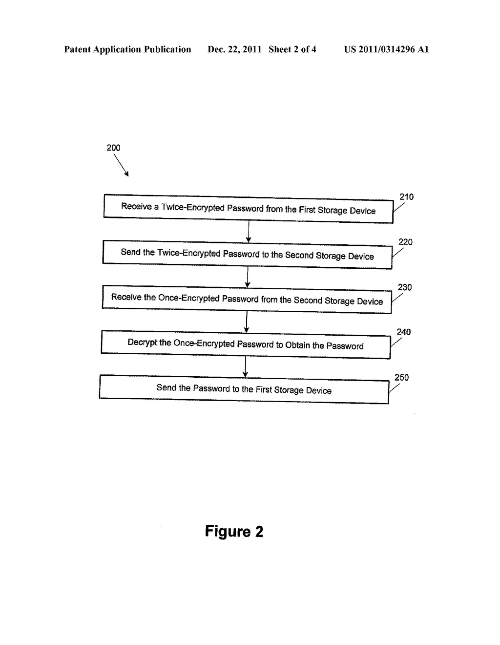 Host Device and Method for Communicating a Password between First and     Second Storage Devices Using a Double-Encryption Scheme - diagram, schematic, and image 03