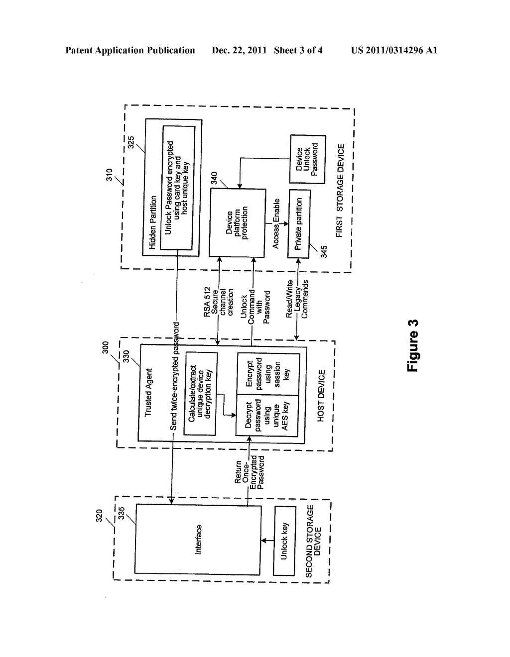 Host Device and Method for Communicating a Password between First and     Second Storage Devices Using a Double-Encryption Scheme - diagram, schematic, and image 04