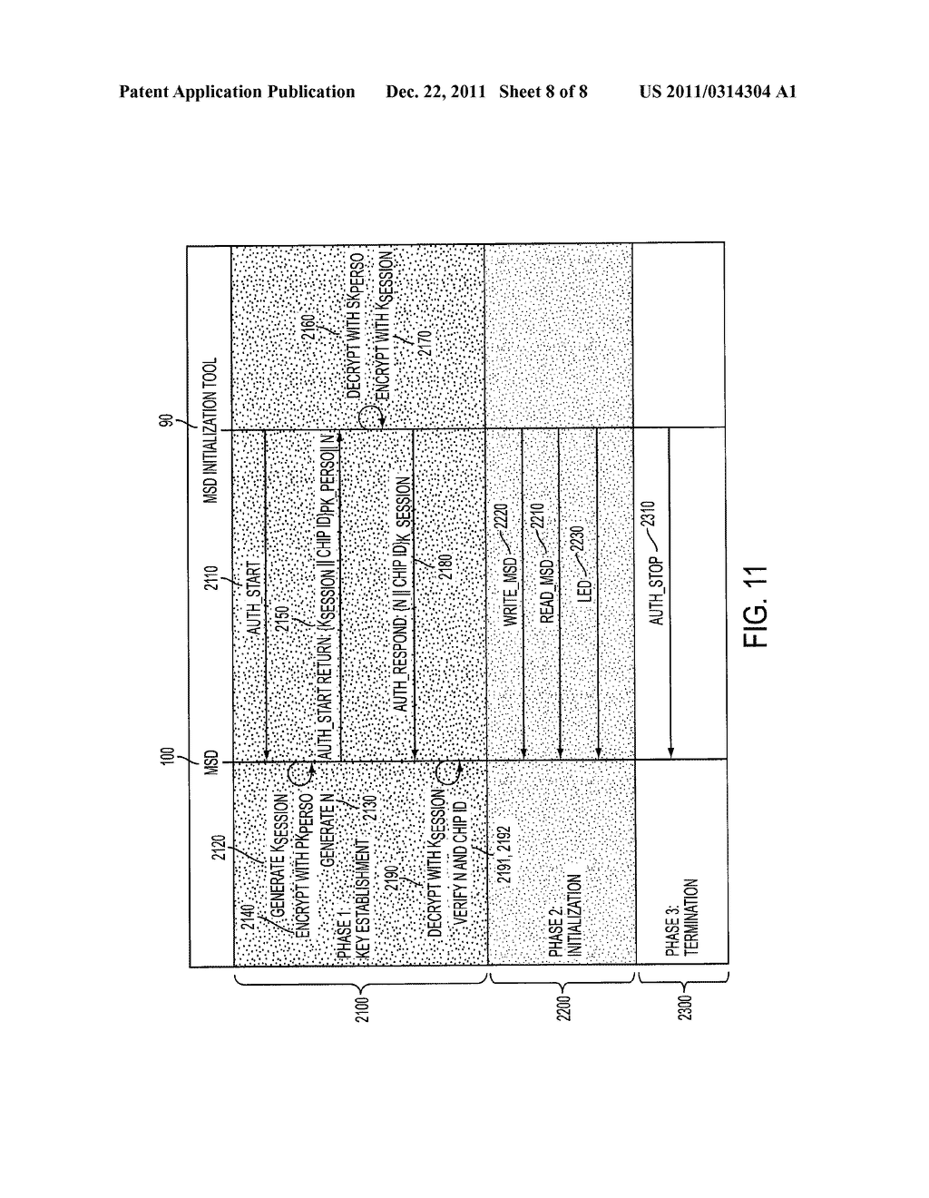 MASS STORAGE DEVICE MEMORY ENCRYPTION METHODS, SYSTEMS, AND APPARATUS - diagram, schematic, and image 09