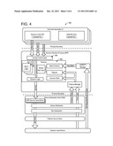 CONTEXTUAL CONTROL OF DYNAMIC INPUT DEVICE diagram and image