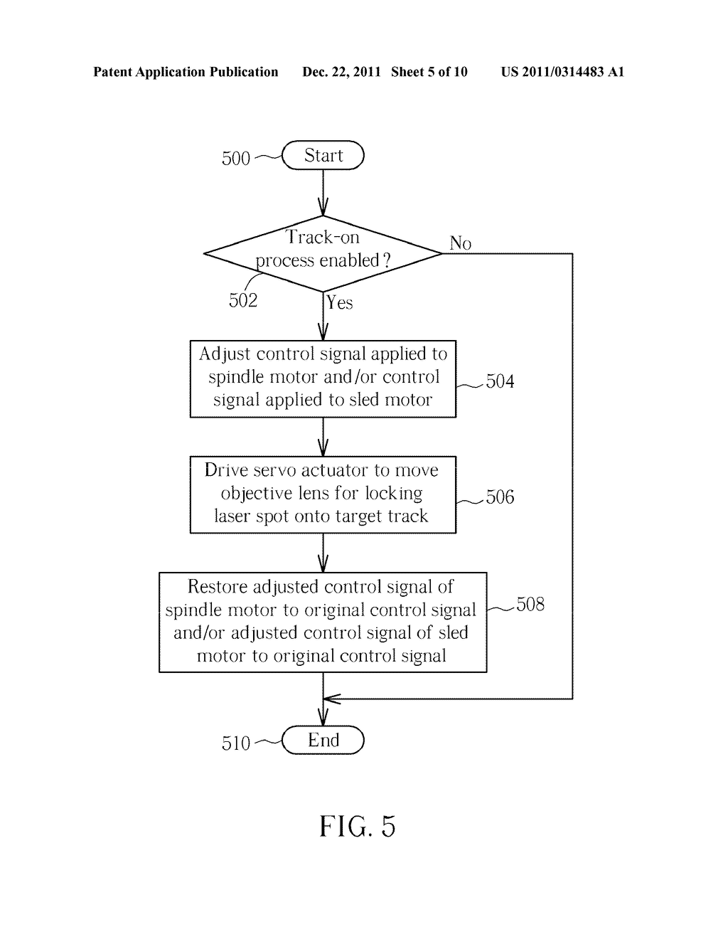 METHOD OF CONTROLLING MECHANICAL MECHANISMS OF OPTICAL STORAGE APPARATUS     FOR PEAK POWER/CURRENT REDUCTION, AND RELATED OPTICAL STORAGE APPARATUS     AND MACHINE-READABLE MEDIUM - diagram, schematic, and image 06