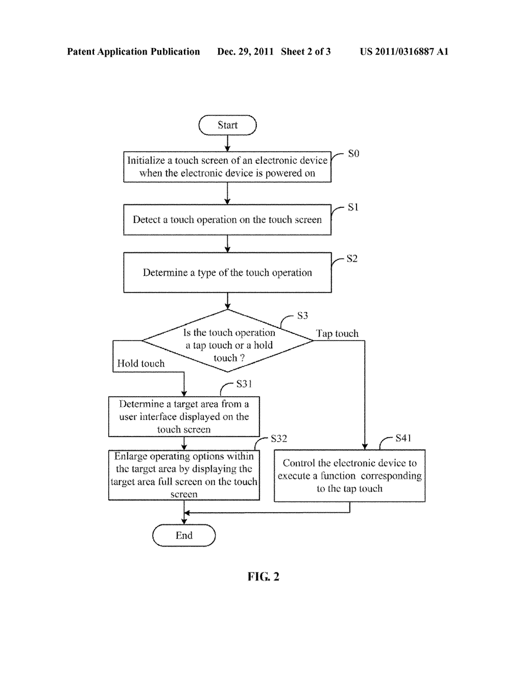 ELECTRONIC DEVICE WITH A TOUCH SCREEN AND TOUCH OPERATION CONTROL METHOD     UTILIZED THEREBY - diagram, schematic, and image 03