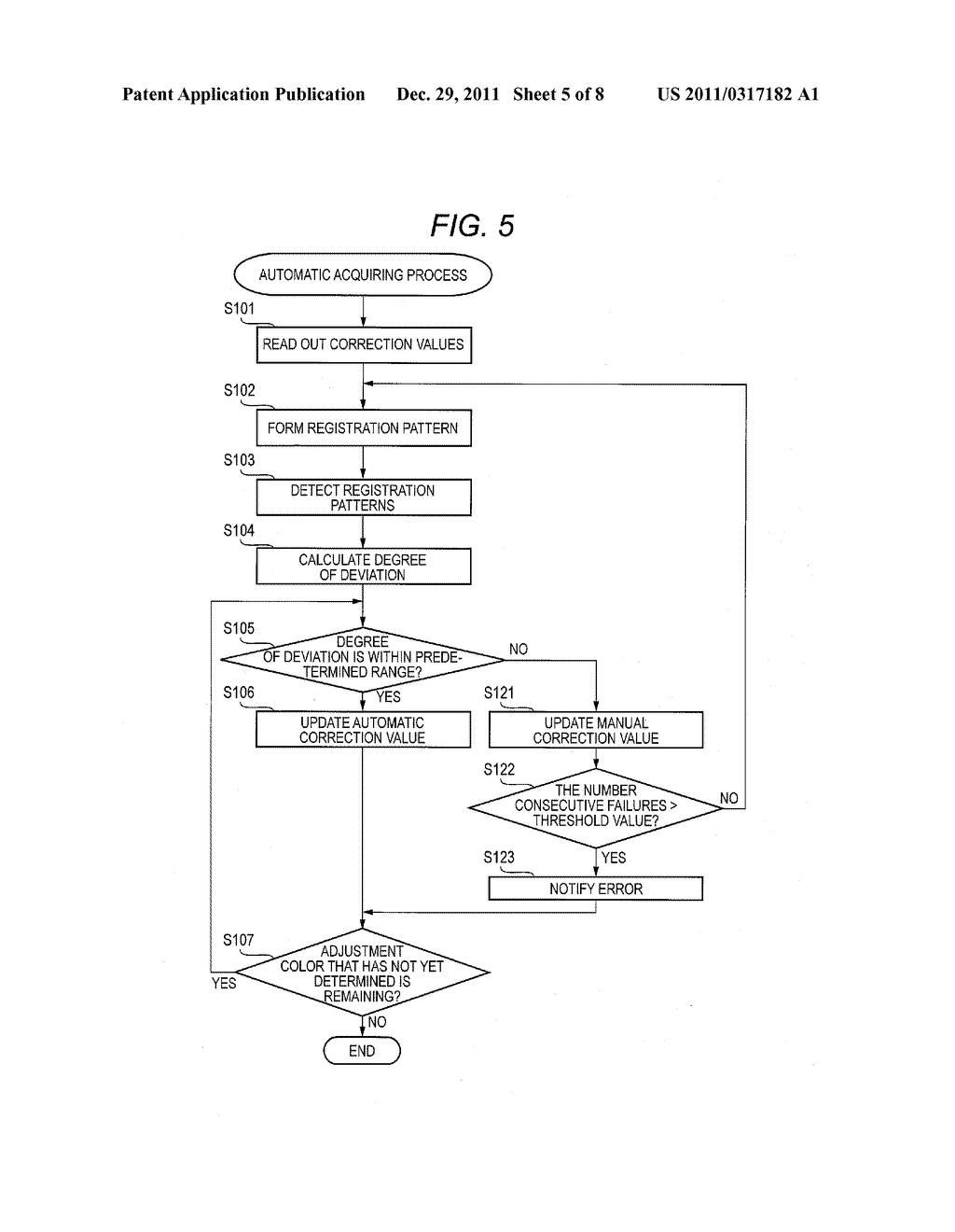 IMAGE FORMING APPARATUS - diagram, schematic, and image 06