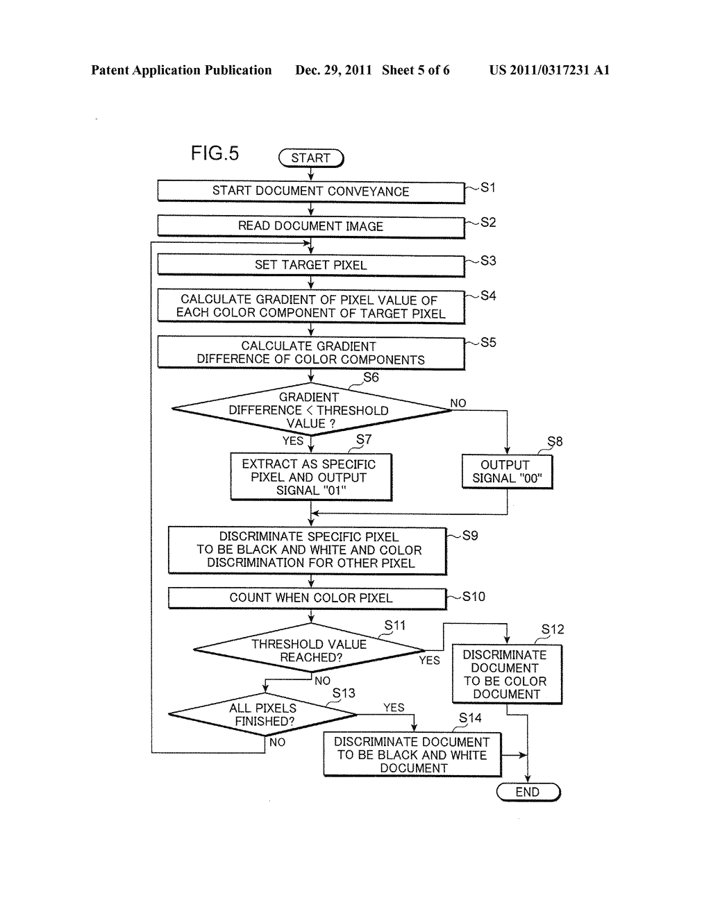 IMAGE PROCESSING APPARATUS AND METHOD FOR DISCRIMINATING WHETHER DOCUMENT     IS COLOR DOCUMENT OR BLACK AND WHITE DOCUMENT, IMAGE FORMING APPARATUS     AND FACSIMILE MACHINE INCLUDING THE IMAGE PROCESSING APPARATUS AND A     COMPUTER READABLE RECORDING MEDIUM STORING IMAGE PROCESSING PROGRAM - diagram, schematic, and image 06