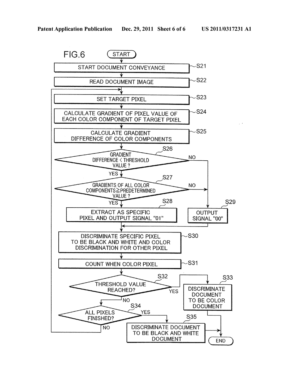 IMAGE PROCESSING APPARATUS AND METHOD FOR DISCRIMINATING WHETHER DOCUMENT     IS COLOR DOCUMENT OR BLACK AND WHITE DOCUMENT, IMAGE FORMING APPARATUS     AND FACSIMILE MACHINE INCLUDING THE IMAGE PROCESSING APPARATUS AND A     COMPUTER READABLE RECORDING MEDIUM STORING IMAGE PROCESSING PROGRAM - diagram, schematic, and image 07