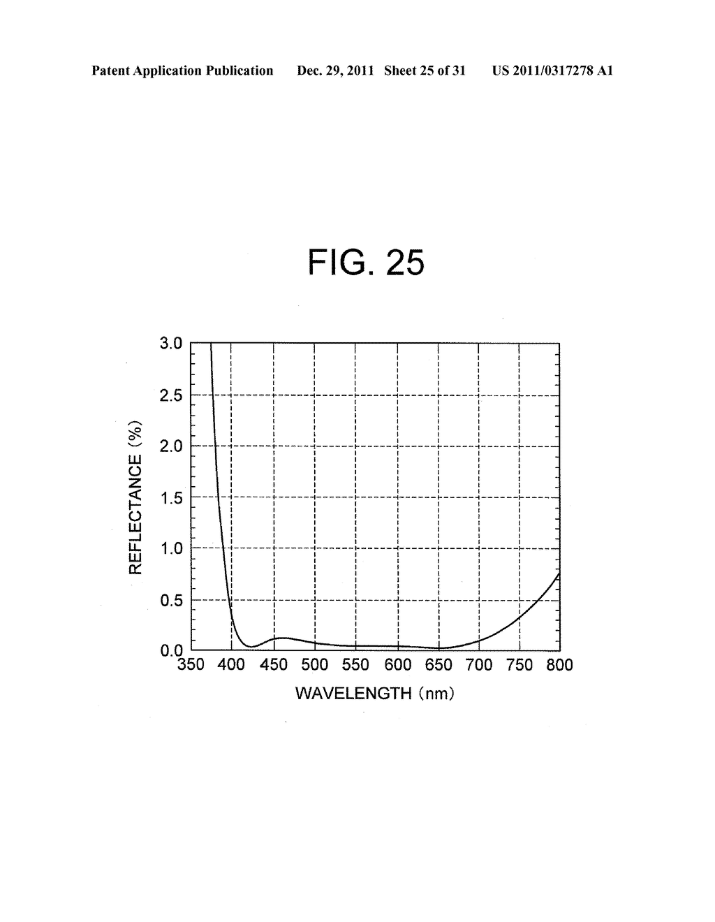 ZOOM LENS, IMAGING APPARATUS, AND METHOD FOR MANUFACTURING ZOOM LENS - diagram, schematic, and image 26
