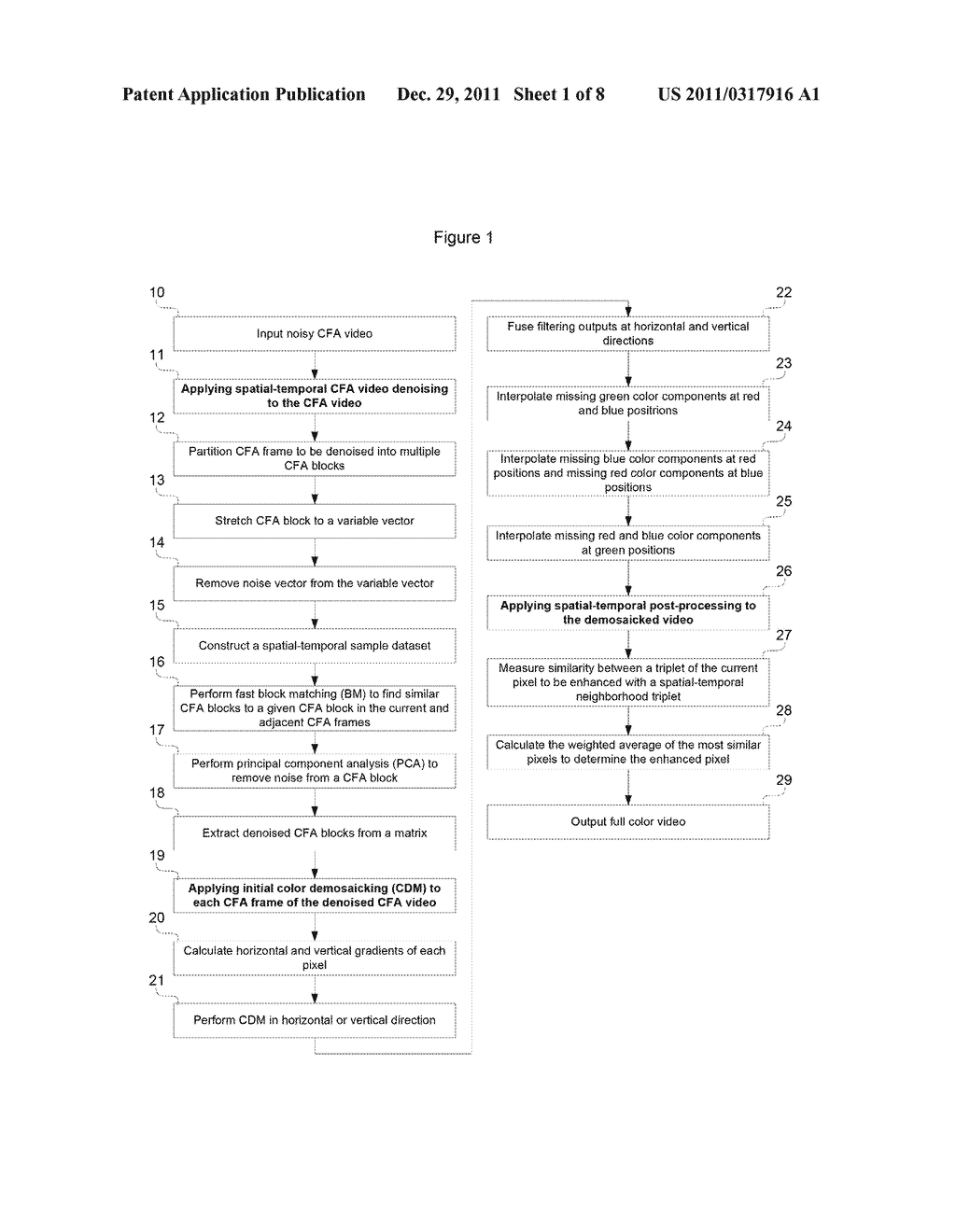 METHOD AND SYSTEM FOR SPATIAL-TEMPORAL DENOISING AND DEMOSAICKING FOR     NOISY COLOR FILTER ARRAY VIDEOS - diagram, schematic, and image 02