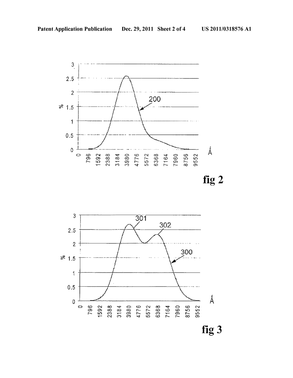 METHOD FOR TREATING A SURFACE OF AN ELASTOMER PART USING MULTI-ENERGY IONS     HE+ AND HE2+ - diagram, schematic, and image 03