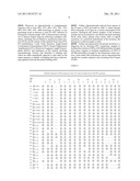 GENETIC MARKER FOR DETECTION OF HUMAN PAPILLOMAVIRUS diagram and image