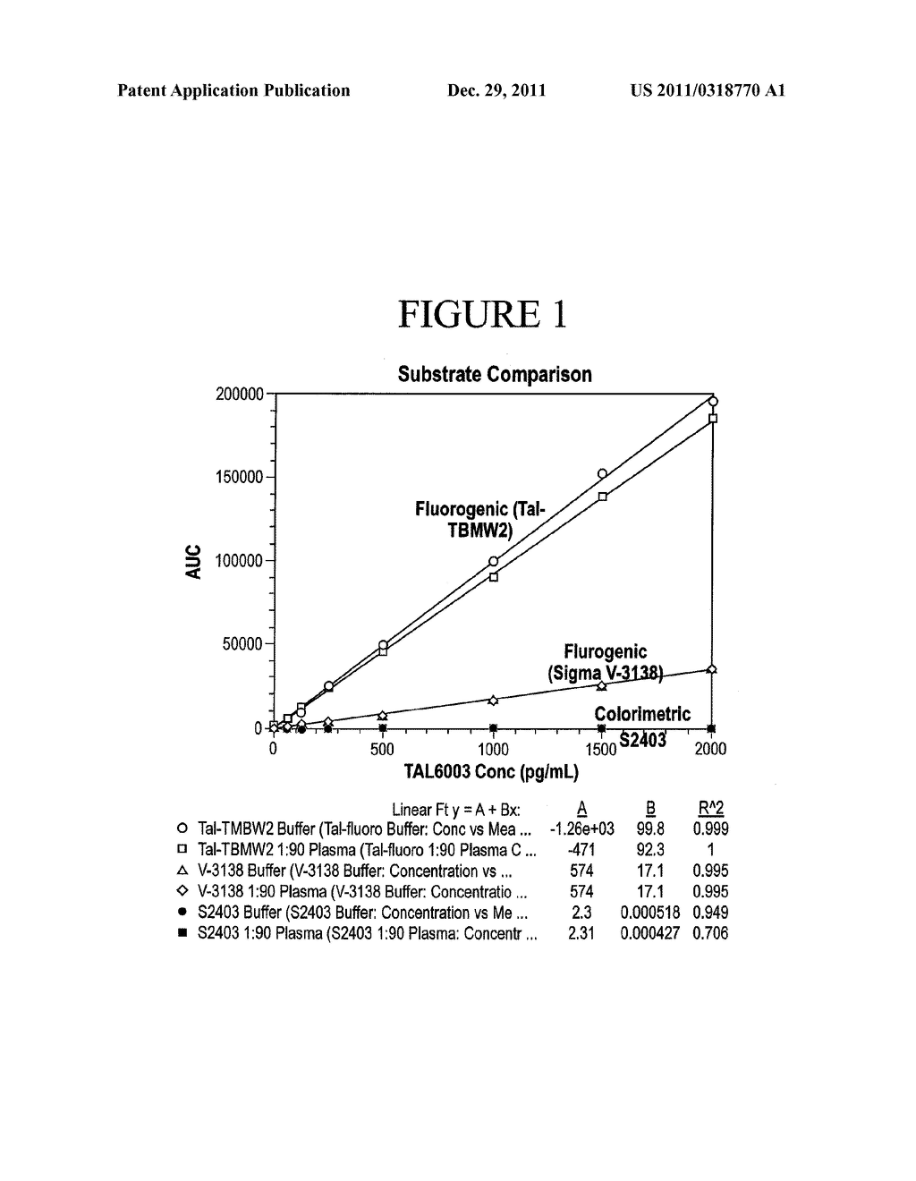 COMPOSITIONS, KITS AND METHODS FOR DETERMINING PLASMIN ACTIVITY - diagram, schematic, and image 02