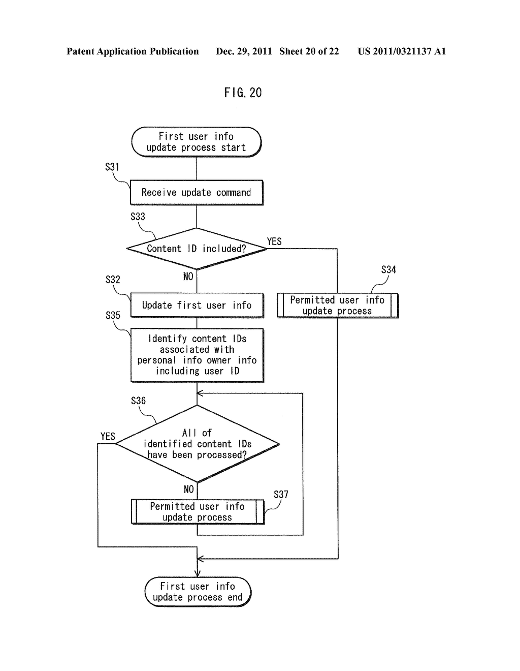 ACCESS CONTROL DEVICE, ACCESS CONTROL METHOD, PROGRAM, STORAGE MEDIUM, AND     INTEGRATED CIRCUIT - diagram, schematic, and image 21