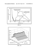 DEEP-UV LED AND LASER INDUCED FLUORESCENCE DETECTION AND MONITORING OF     TRACE ORGANICS IN POTABLE LIQUIDS diagram and image