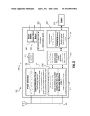 DYNAMIC SIGNAL DETECTION THRESHOLD diagram and image
